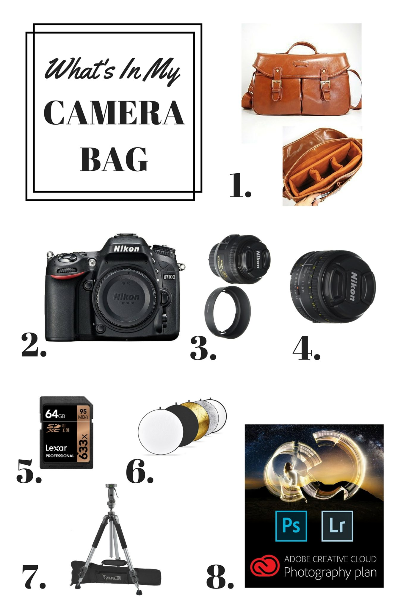 Find out What's In My Camera Bag that helps me capture mouth-watering images of tasty recipes. Food Photography Must Haves - more info @LittleFiggyFood